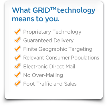 What GRID Technology Means to You